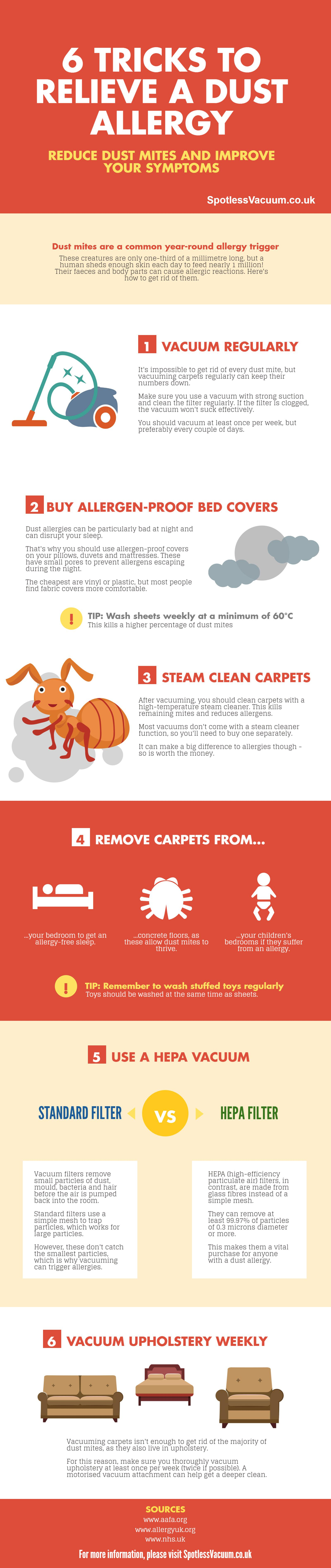 Infographic explaining how to relieve a dust mite allergy