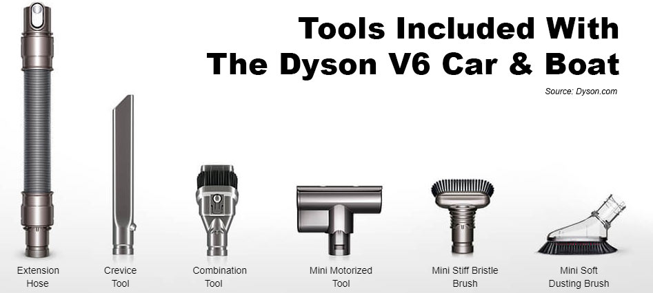 Accessories included with the Dyson V6 Car and Boat